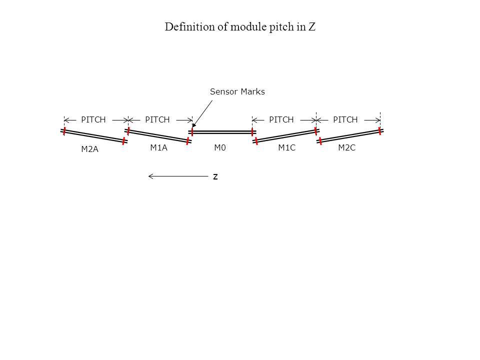 PITCH M2A M1AM0M1CM2C z Definition of module pitch in Z Sensor Marks