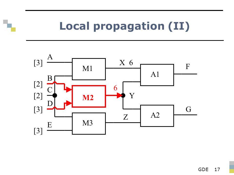 GDE17 Local propagation (II) M1 M2 M3 A1 A2 X Y Z F G A B D E C [3][3] [2][2] [2][2] [3][3] [3][3] 6 6