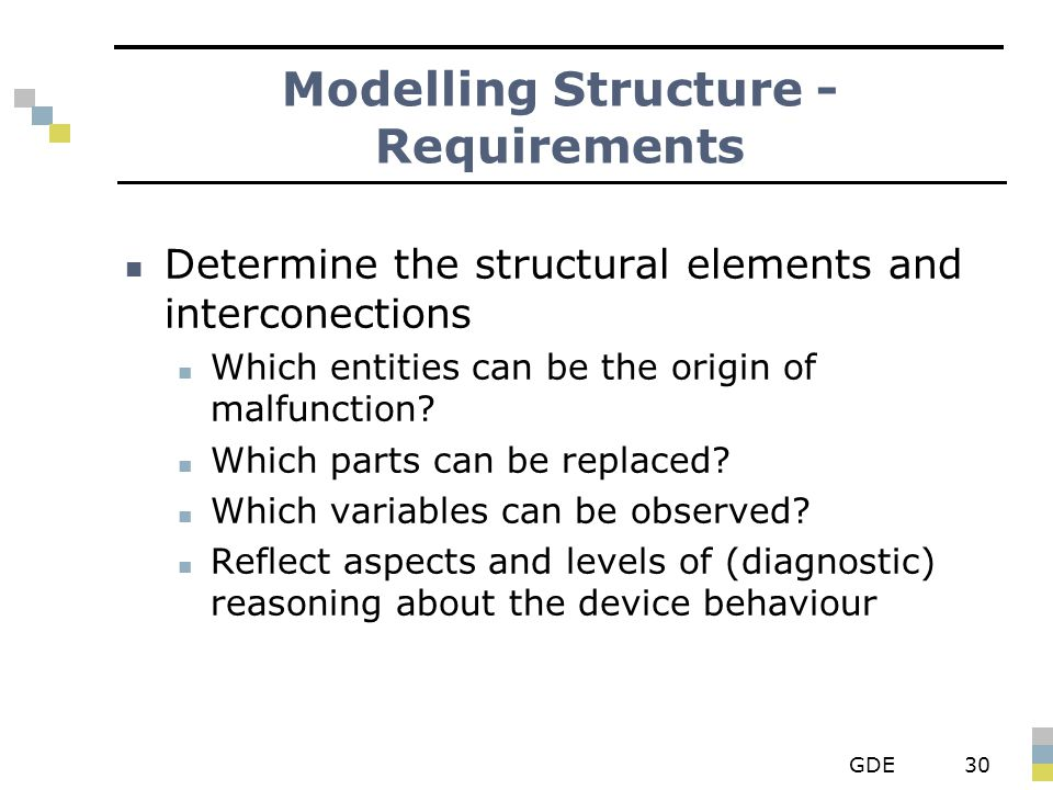GDE30 Modelling Structure - Requirements Determine the structural elements and interconections Which entities can be the origin of malfunction? Which