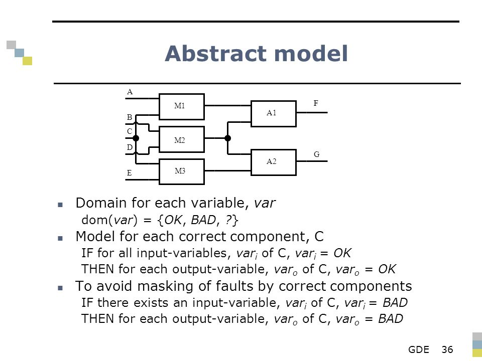 GDE36 Abstract model Domain for each variable, var dom(var) = {OK, BAD, ?} Model for each correct component, C IF for all input-variables, var i of C, var i = OK THEN for each output-variable, var o of C, var o = OK To avoid masking of faults by correct components IF there exists an input-variable, var i of C, var i = BAD THEN for each output-variable, var o of C, var o = BAD M1 M2 M3 A1 A2 F G A B D E C F