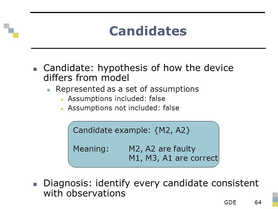 GDE64 Candidates Candidate: hypothesis of how the device differs from model Represented as a set of assumptions Assumptions included: false Assumptions not included: false Diagnosis: identify every candidate consistent with observations Candidate example: {M2, A2} Meaning: M2, A2 are faulty M1, M3, A1 are correct