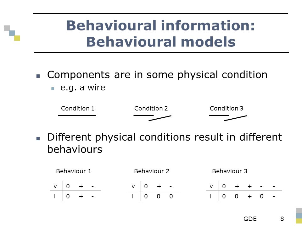 GDE8 Behavioural information: Behavioural models Components are in some physical condition e.g. a wire Different physical conditions result in differe