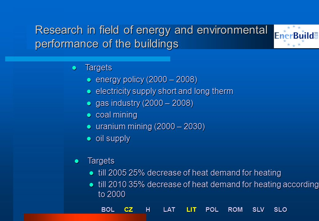 Research in field of energy and environmental performance of the buildings Targets Targets energy policy (2000 – 2008) energy policy (2000 – 2008) ele