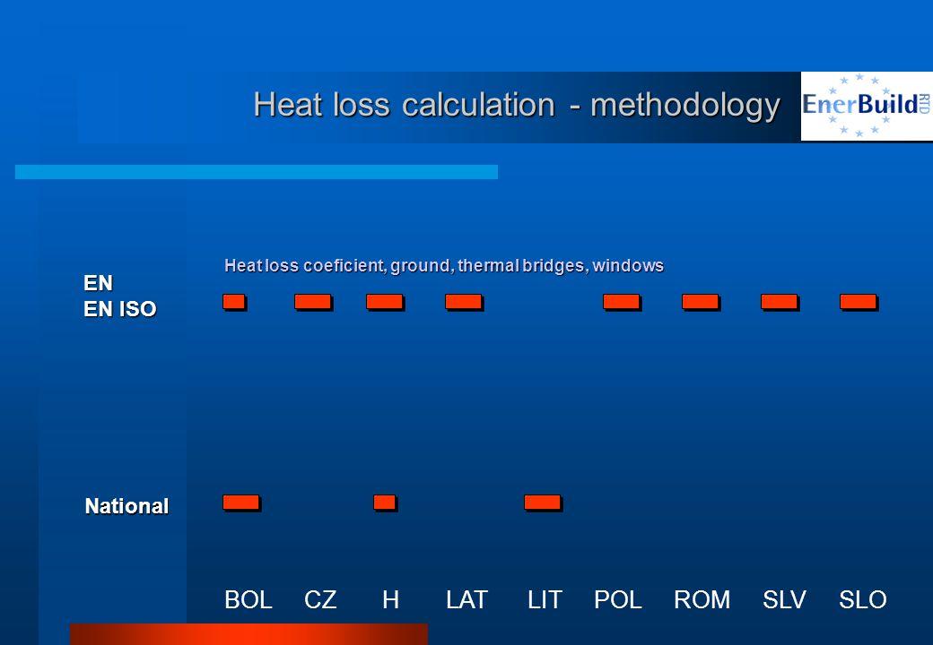 Heat loss calculation - methodology BOL CZ H LAT LIT POL ROM SLV SLO EN EN ISO National Heat loss coeficient, ground, thermal bridges, windows