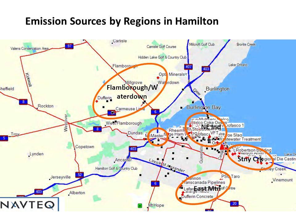 Emission Sources by Regions in Hamilton Flamborough/W aterdown East Mtn NE Ind Stny Crk