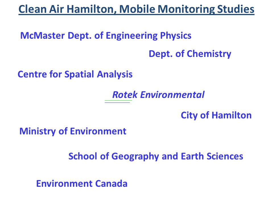 Clean Air Hamilton, Mobile Monitoring Studies McMaster Dept.