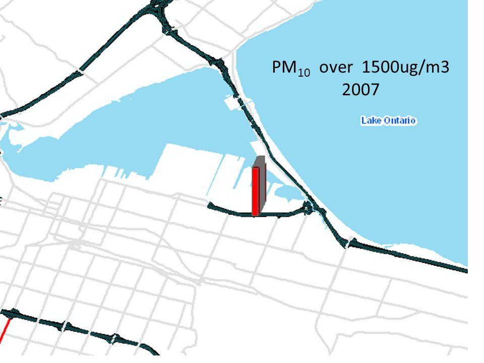 PM 10 over 1500ug/m3 2007