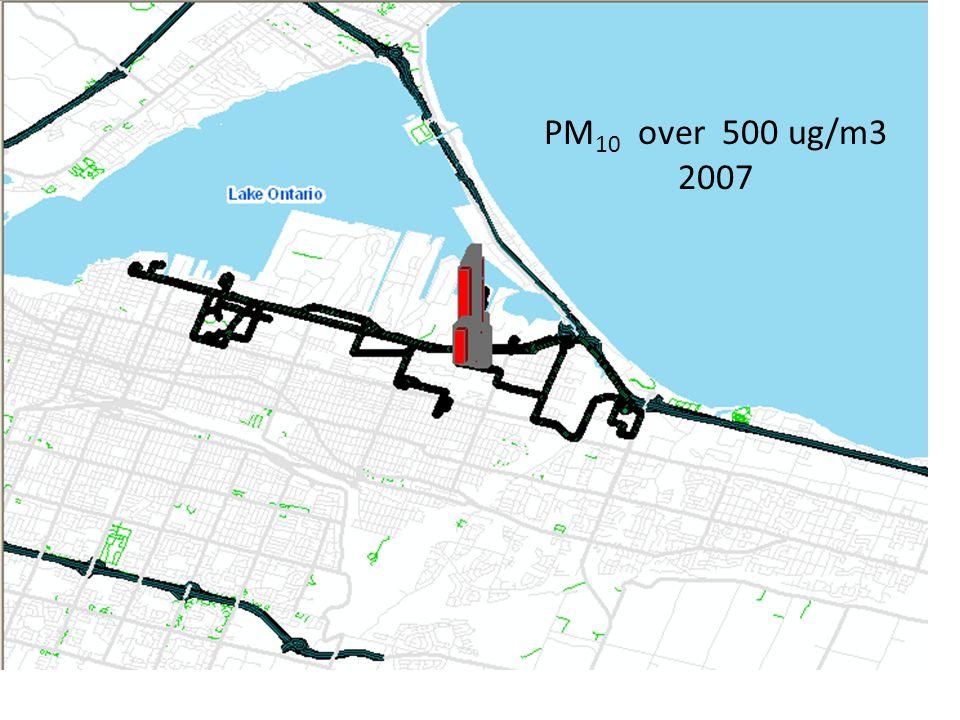 PM 10 over 500 ug/m3 2007
