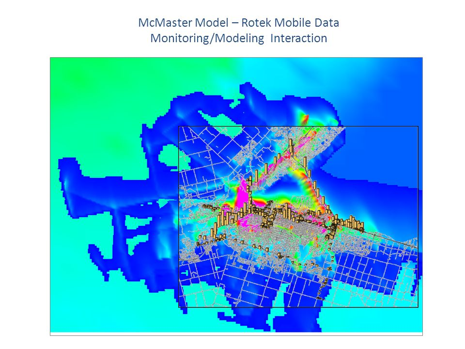 McMaster Model – Rotek Mobile Data Monitoring/Modeling Interaction