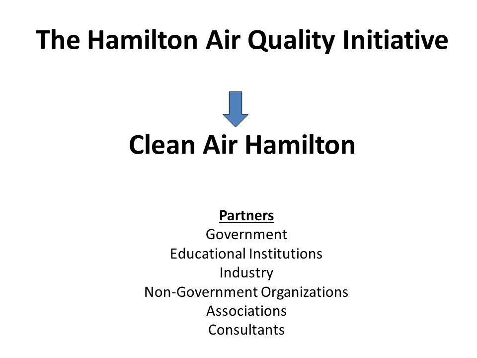 The Hamilton Air Quality Initiative Clean Air Hamilton Partners Government Educational Institutions Industry Non-Government Organizations Associations Consultants