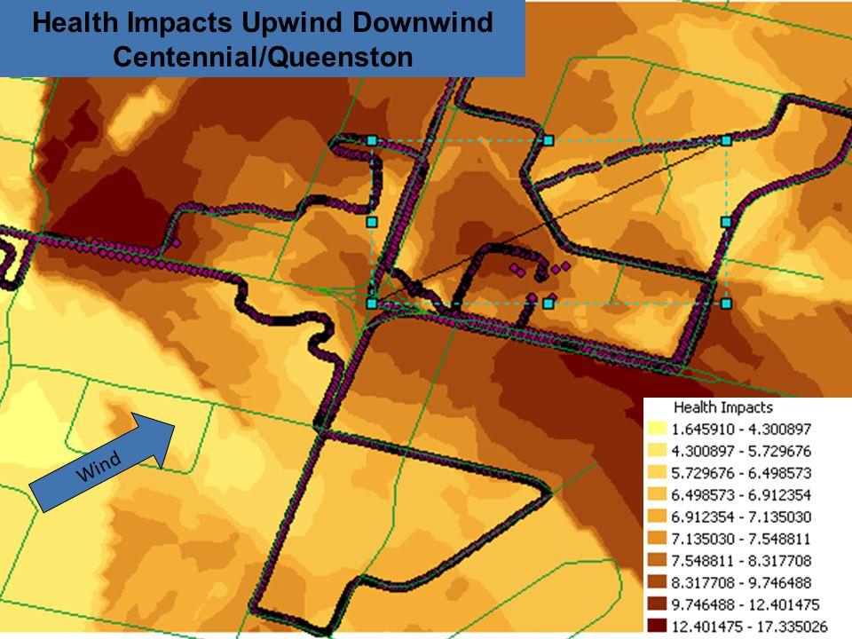 Health Impacts Upwind Downwind Centennial/Queenston Wind