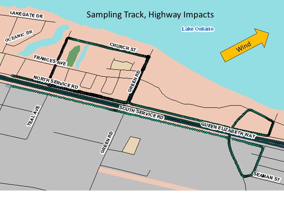 Sampling Track, Highway Impacts Wind