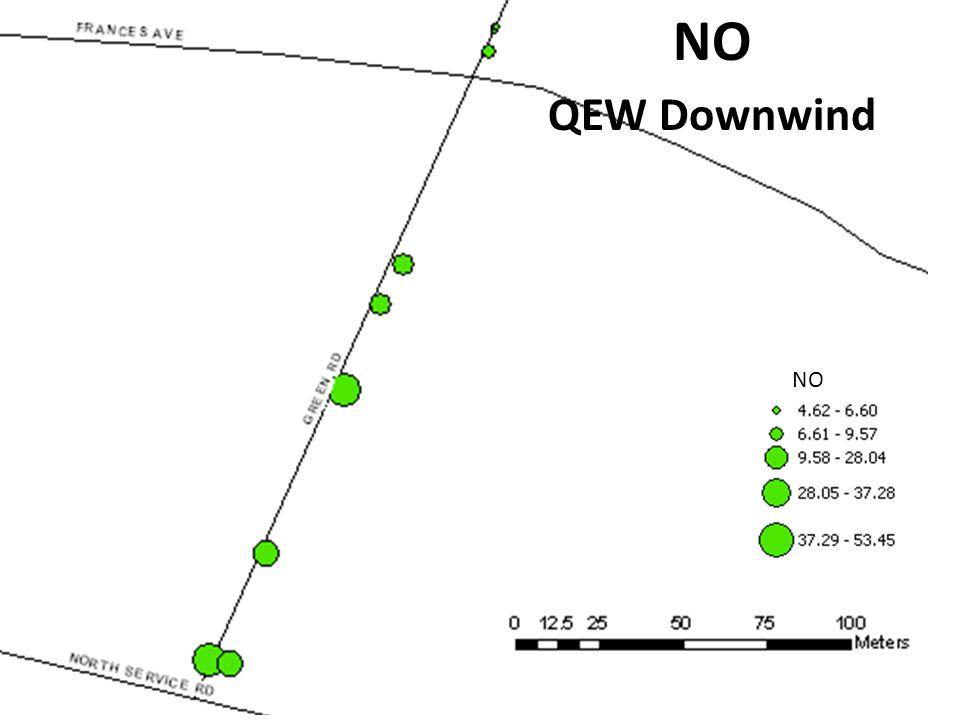 NO QEW Downwind