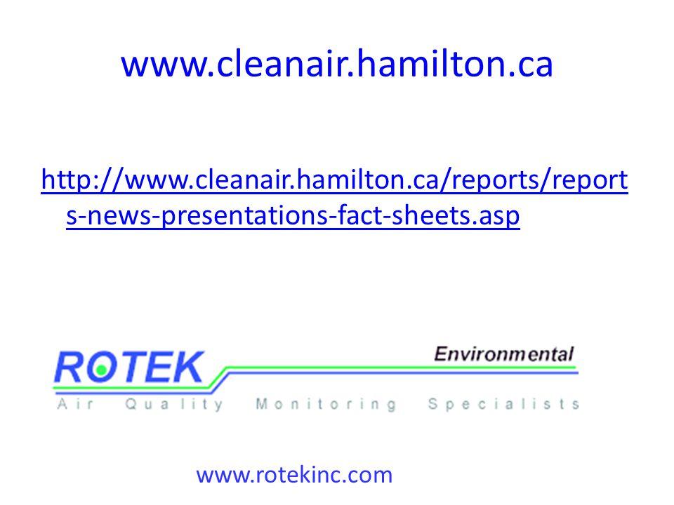 www.cleanair.hamilton.ca http://www.cleanair.hamilton.ca/reports/report s-news-presentations-fact-sheets.asp www.rotekinc.com