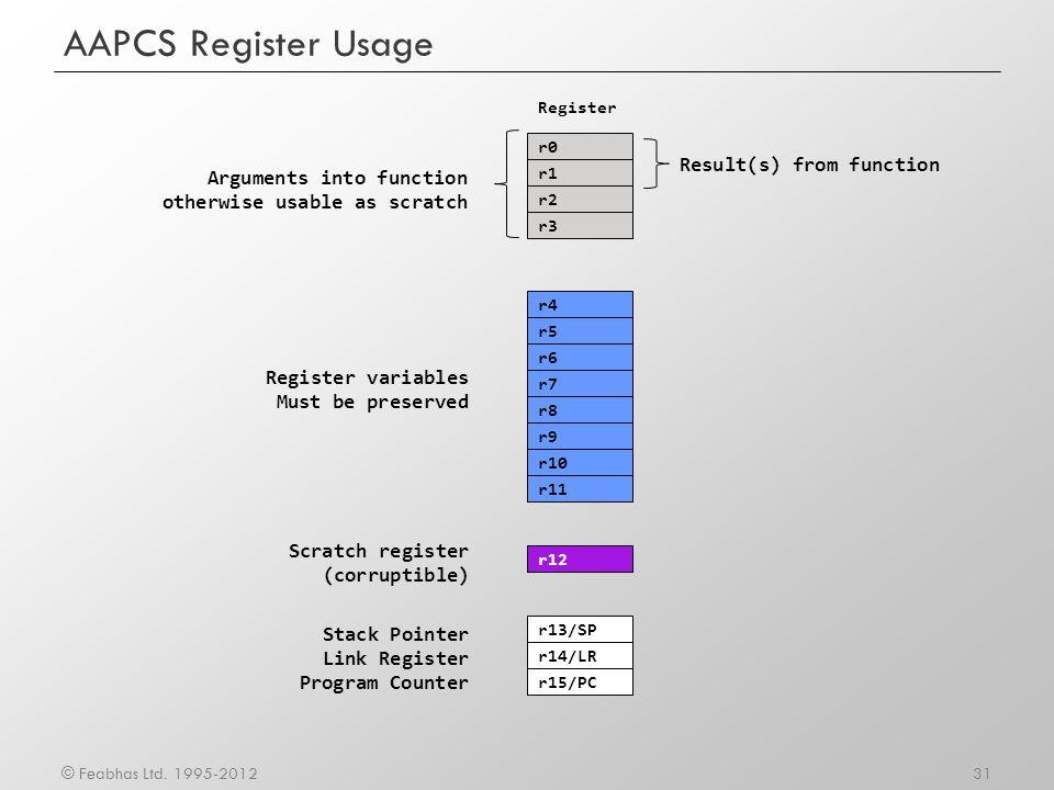 Parameter Passing (4 Parameters or fewer) callerP4 PROC ;;;1 int callerP4(void) ;;;2 { ;;;3 return funcP4(1,2,3,4); 000000 2304 MOVS r3,#4 000002 2203 MOVS r2,#3 000004 2102 MOVS r1,#2 000006 2001 MOVS r0,#1 000008 f7ffbffe B.W funcP4 ;;;4 } ;;;5 ENDP int callerP4(void) { return funcP4(1,2,3,4); } int callerP4(void) { return funcP4(1,2,3,4); } int funcP4(int a, int b, int c, int d) { return a+b+c+d; } int funcP4(int a, int b, int c, int d) { return a+b+c+d; } a a b b c c d d R0 R1 R2 R3