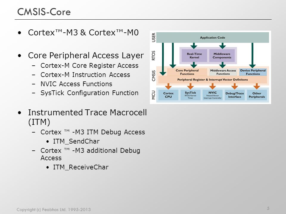 CMSIS-Core Cortex™-M3 & Cortex™-M0 Core Peripheral Access Layer –Cortex-M Core Register Access –Cortex-M Instruction Access –NVIC Access Functions –Sy