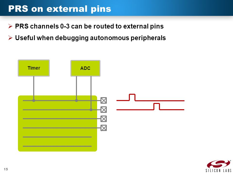 15 PRS on external pins  PRS channels 0-3 can be routed to external pins  Useful when debugging autonomous peripherals ADC Timer