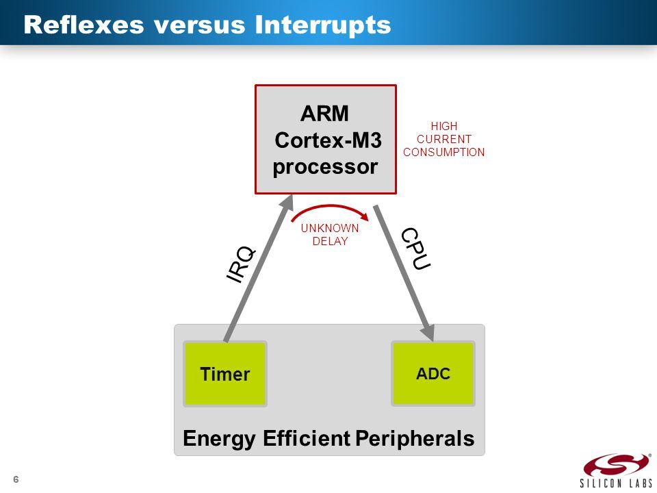6 Reflexes versus Interrupts Energy Efficient Peripherals ARM Cortex-M3 processor ADC Timer IRQ UNKNOWN DELAY HIGH CURRENT CONSUMPTION CPU