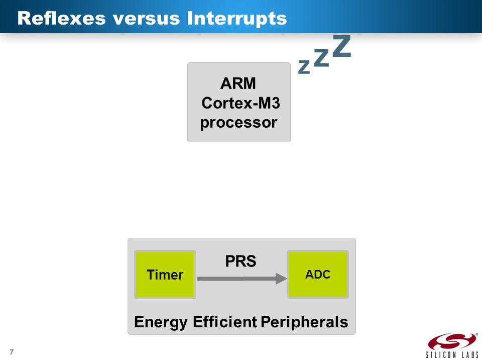 7 Reflexes versus Interrupts Energy Efficient Peripherals ARM Cortex-M3 processor ADC Timer PRS Z Z Z
