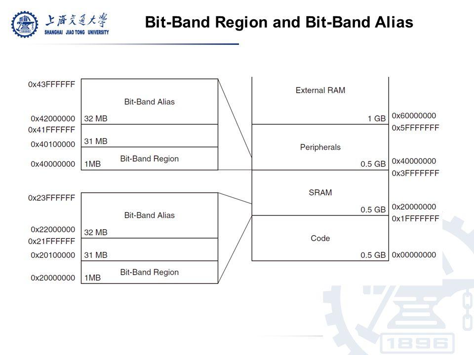 Bit-Band Region and Bit-Band Alias