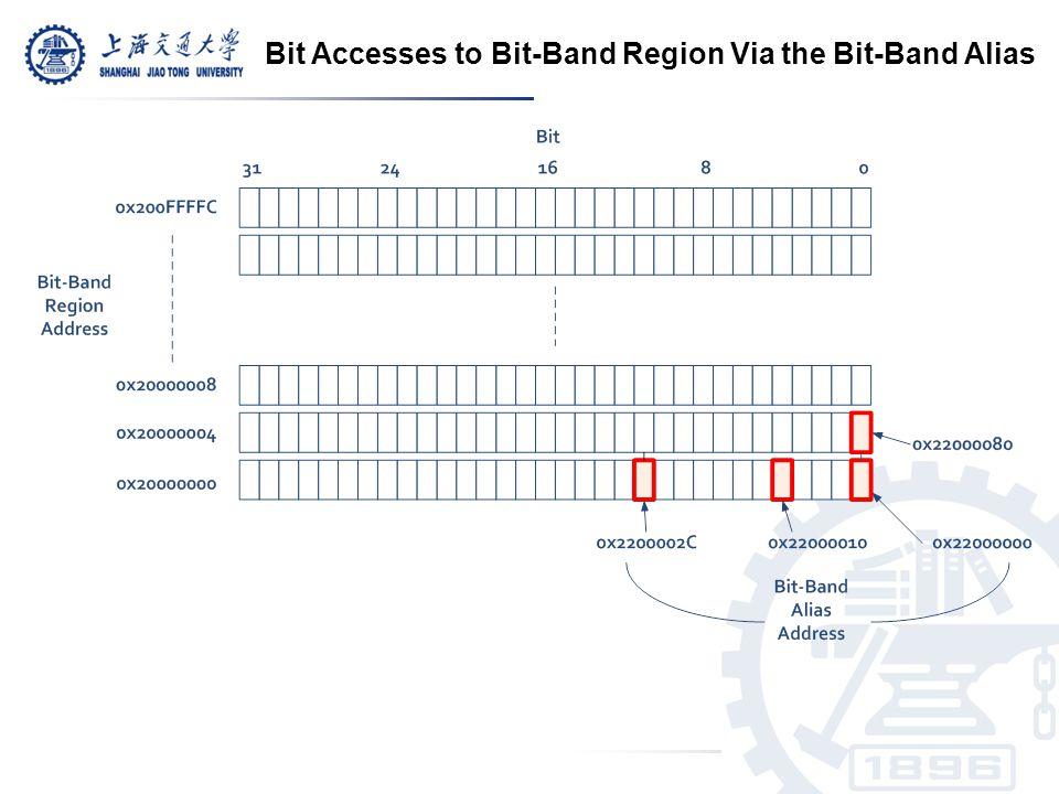 Bit Accesses to Bit-Band Region Via the Bit-Band Alias