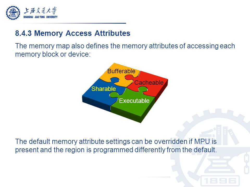 RegionAddressForCacheable Executable, buffered Code memory region 0x00000000– 0x1FFFFFFF Code and data as wellcacheable Executable, write buffered SRAM memory region 0x20000000– 0x3FFFFFFF On-chip RAMcacheable Executable, write buffered Peripheral region 0x40000000– 0x5FFFFFFF PeripheralsNoncacheableNonexecutable External RAM region 0x60000000– 0x7FFFFFFF Either on-chip or off-chip memory cacheableExecutable External RAM region 0x80000000– 0x9FFFFFFF Either on-chip or off-chip memory cacheableExecutable External devices 0xA0000000– 0xBFFFFFFF External devices and/or shared memory NoncacheableNonexecutable, nonbuffered External devices 0xC0000000– 0xDFFFFFFF External devices and/or shared memory NoncacheableNonexecutable, nonbuffered System region0xE0000000– 0xFFFFFFFF Private peripherals and Vendor-specific devices NoncacheableNonexecutable, nonbuffered (buffered for vendor-specific memory) Address Space Division and Attributes