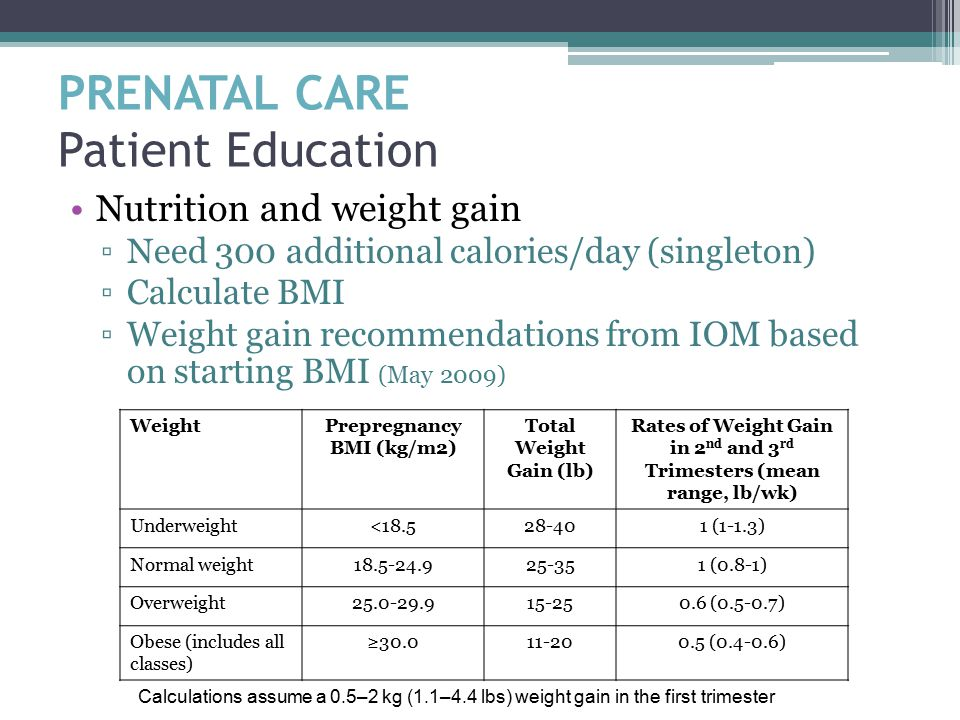 PRENATAL CARE Patient Education Nutrition and weight gain ▫Need 300 additional calories/day (singleton) ▫Calculate BMI ▫Weight gain recommendations fr