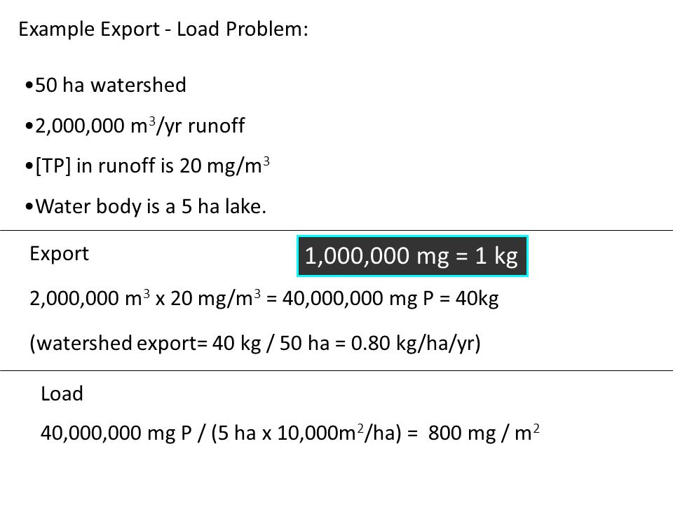 Example Export - Load Problem: 50 ha watershed 2,000,000 m 3 /yr runoff [TP] in runoff is 20 mg/m 3 Water body is a 5 ha lake.