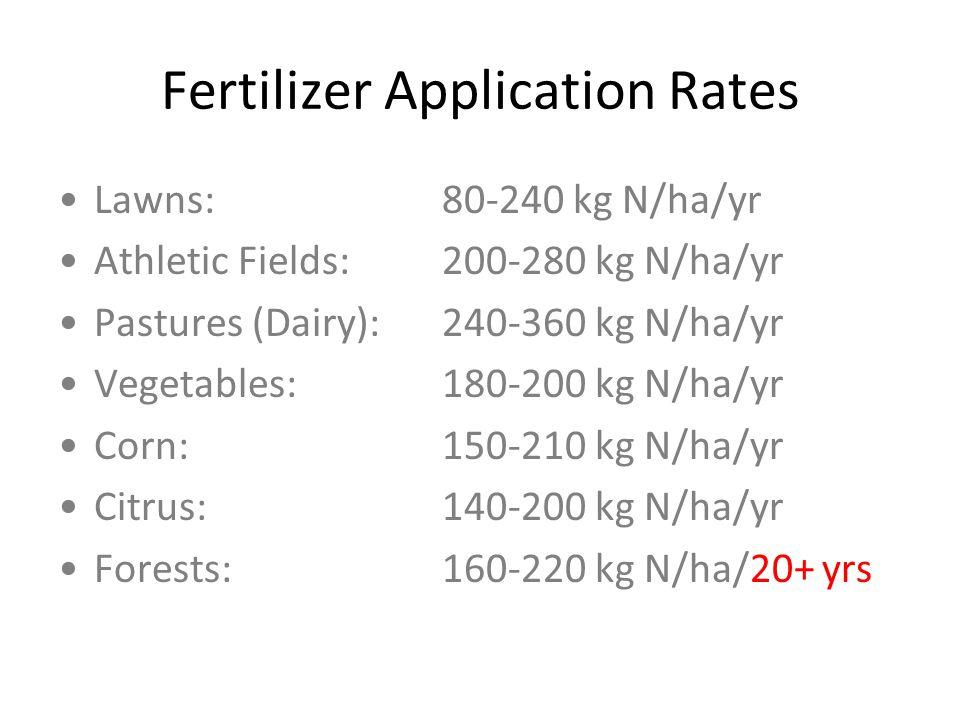 Fertilizer Application Rates Lawns: 80-240 kg N/ha/yr Athletic Fields: 200-280 kg N/ha/yr Pastures (Dairy): 240-360 kg N/ha/yr Vegetables: 180-200 kg N/ha/yr Corn: 150-210 kg N/ha/yr Citrus: 140-200 kg N/ha/yr Forests: 160-220 kg N/ha/20+ yrs