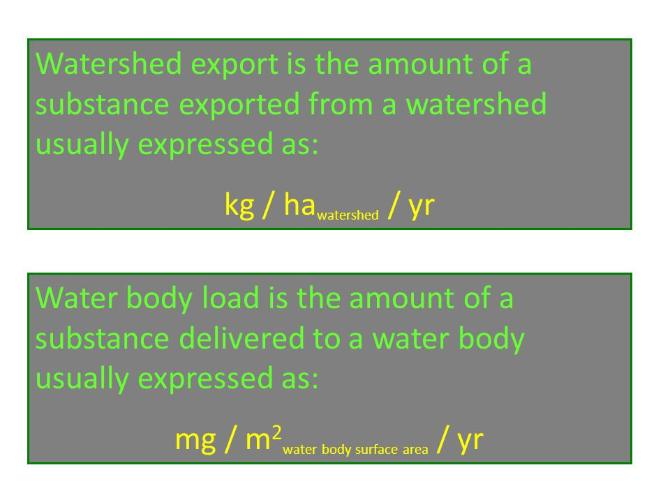 Watershed export is the amount of a substance exported from a watershed usually expressed as: kg / ha watershed / yr Water body load is the amount of a substance delivered to a water body usually expressed as: mg / m 2 water body surface area / yr