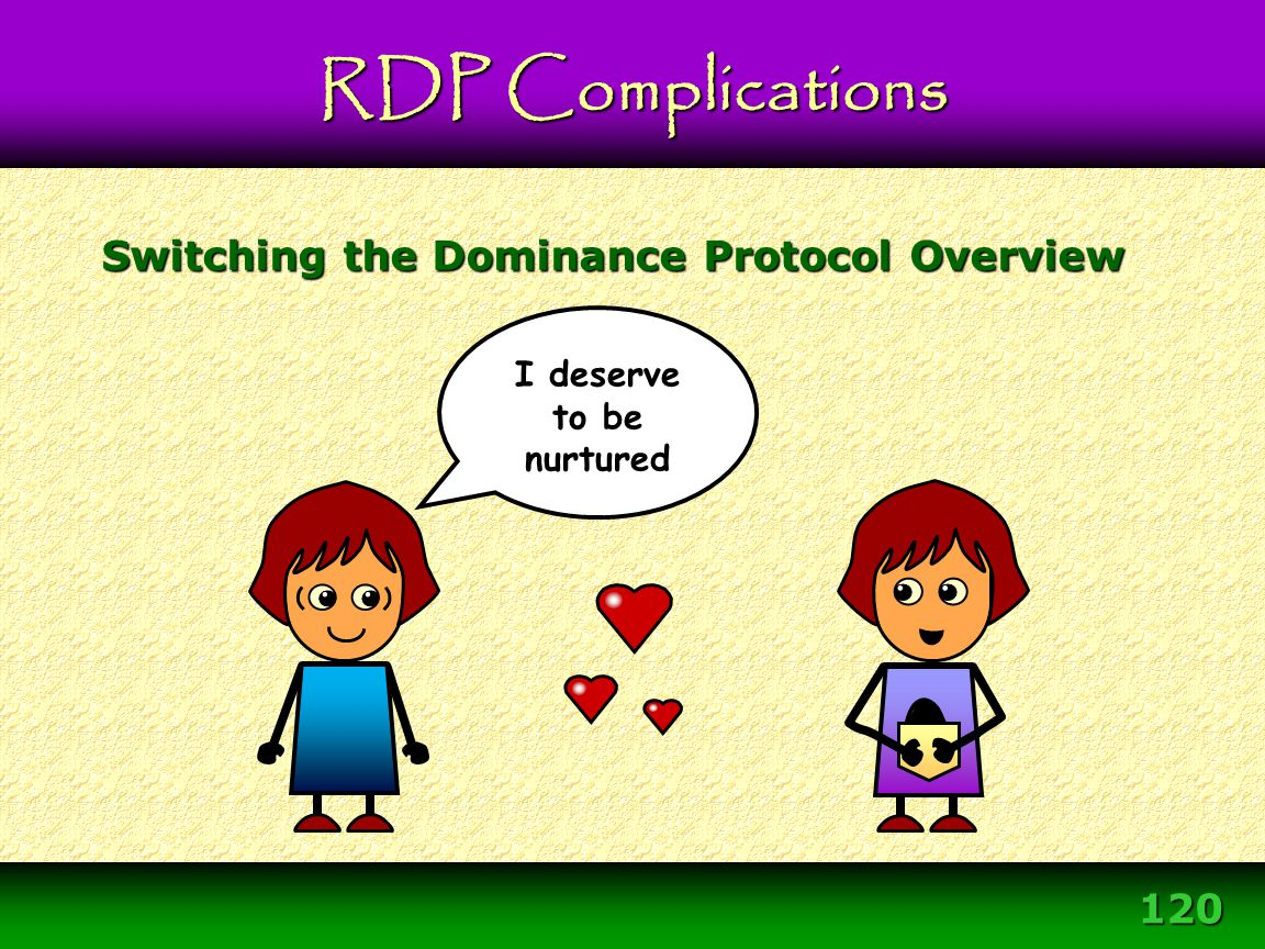 120 I deserve to be nurtured Switching the Dominance Protocol Overview RDP Complications