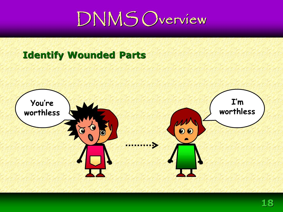 18 Identify Wounded Parts DNMS Overview I'm worthless You're worthless