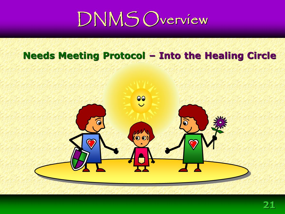 21 Needs Meeting Protocol – Into the Healing Circle DNMS Overview