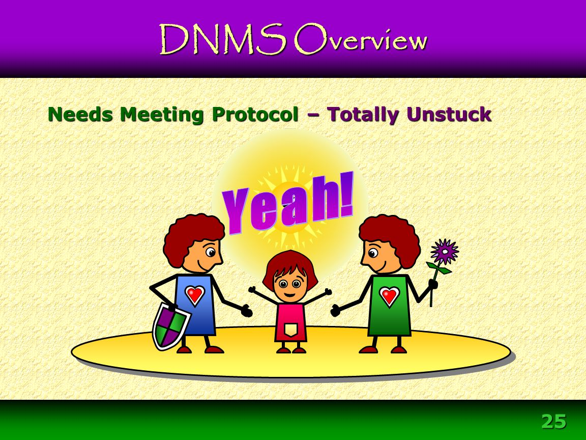 25 Needs Meeting Protocol – Totally Unstuck DNMS Overview