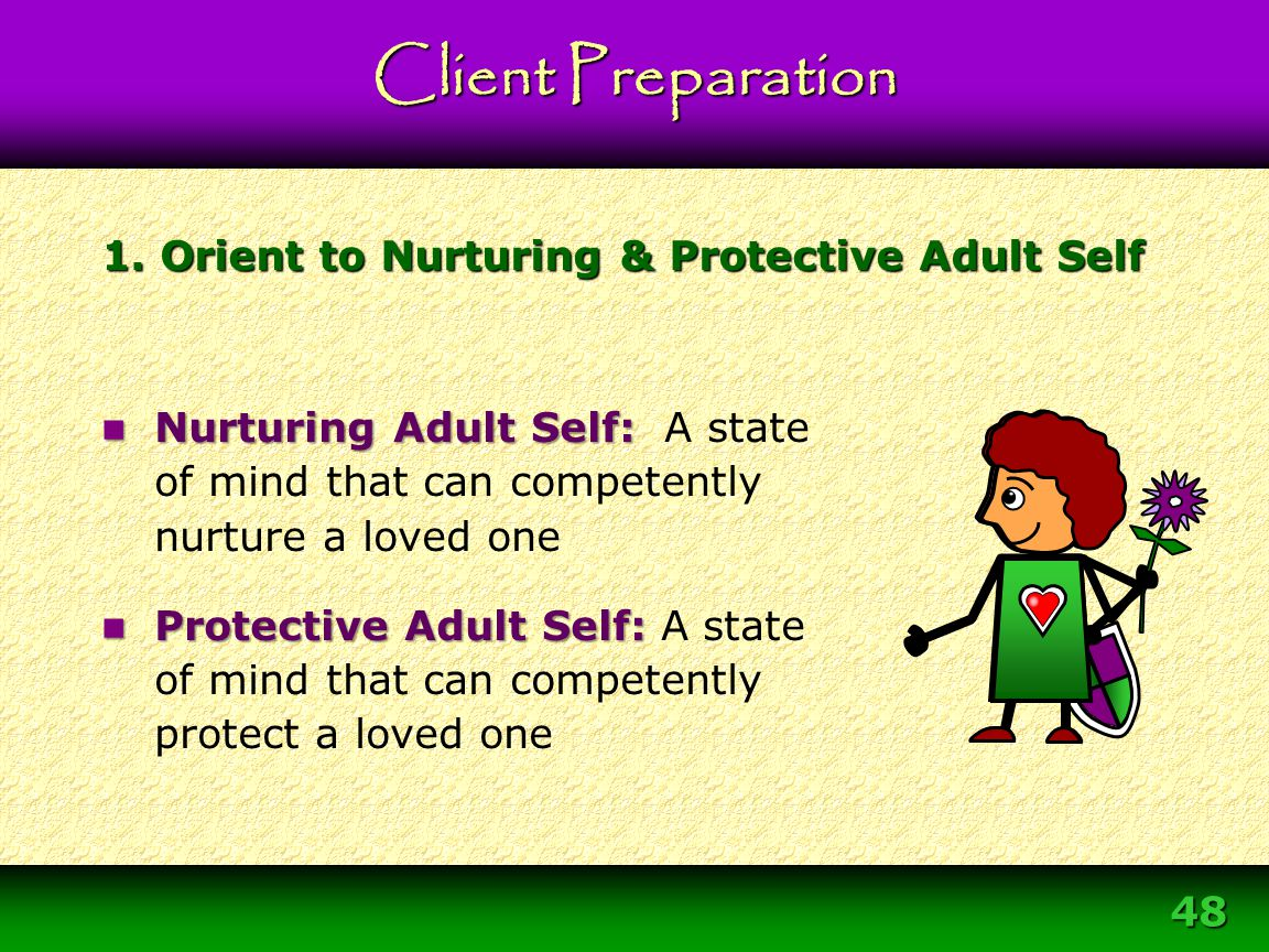 48 1. Orient to Nurturing & Protective Adult Self Nurturing Adult Self: Nurturing Adult Self: A state of mind that can competently nurture a loved one