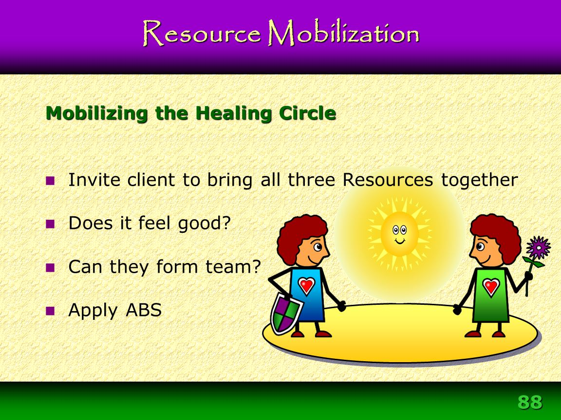 88 Mobilizing the Healing Circle Resource Mobilization Invite client to bring all three Resources together Does it feel good? Can they form team? Appl
