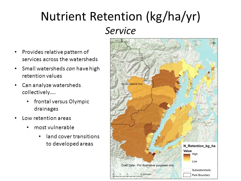 Nutrient Retention (kg/ha/yr) Service Provides relative pattern of services across the watersheds Small watersheds can have high retention values Can analyze watersheds collectively….