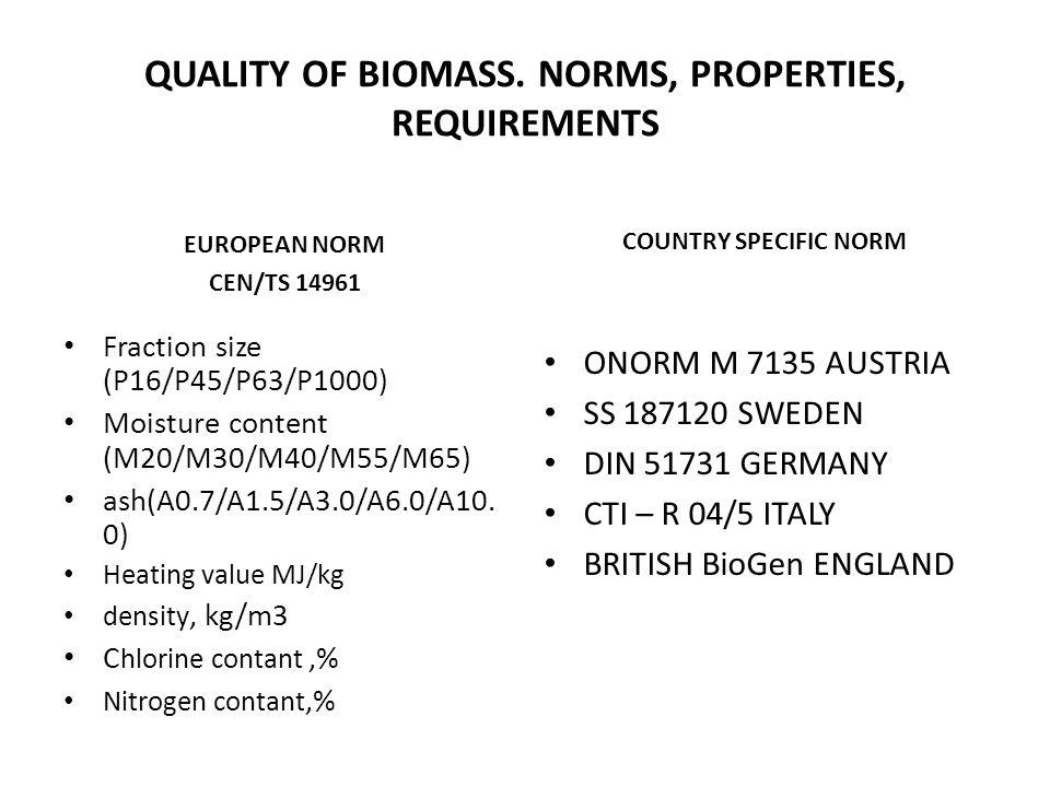 QUALITY OF BIOMASS. NORMS, PROPERTIES, REQUIREMENTS EUROPEAN NORM CEN/TS 14961 Fraction size (P16/P45/P63/P1000) Moisture content (М20/M30/M40/M55/M65