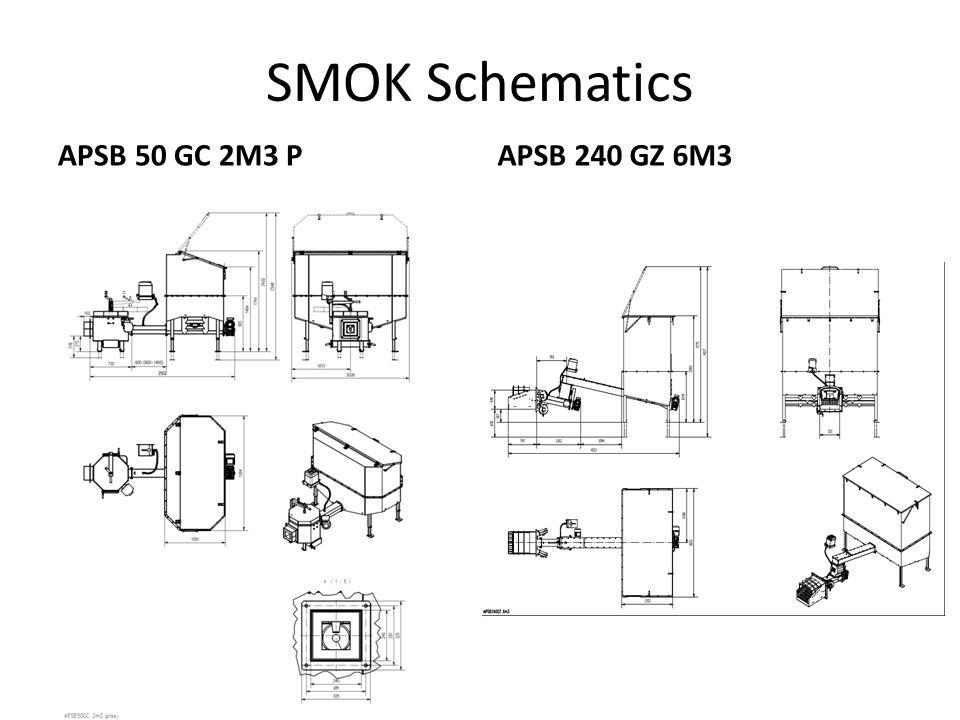 SMOK Schematics APSB 50 GC 2M3 PAPSB 240 GZ 6M3