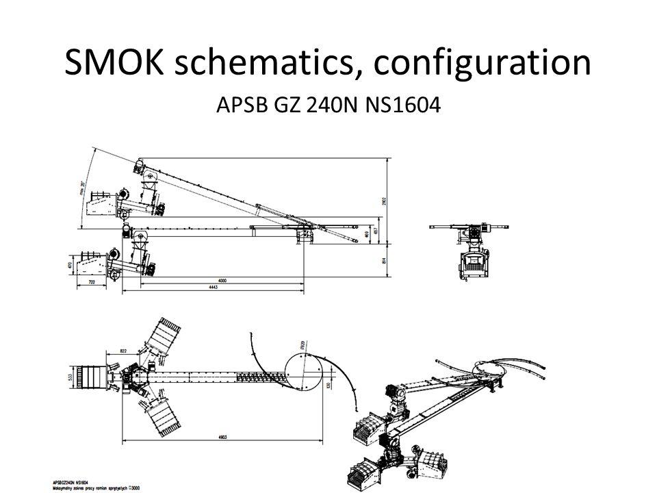 SMOK schematics, configuration APSB GZ 240N NS1604