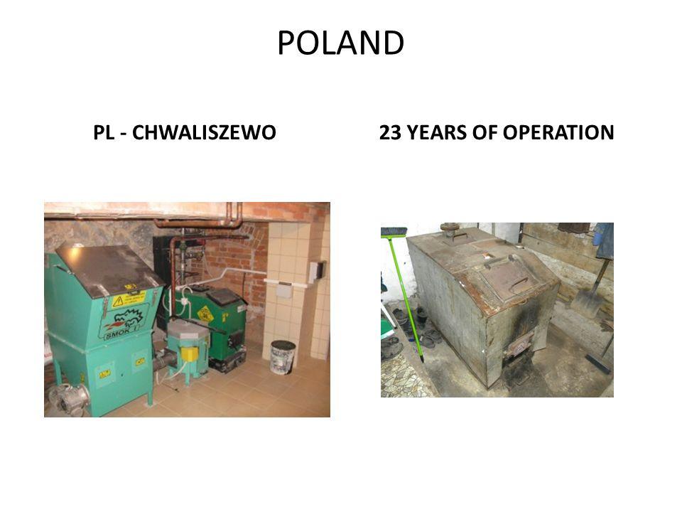 POLAND PL - CHWALISZEWO23 YEARS OF OPERATION
