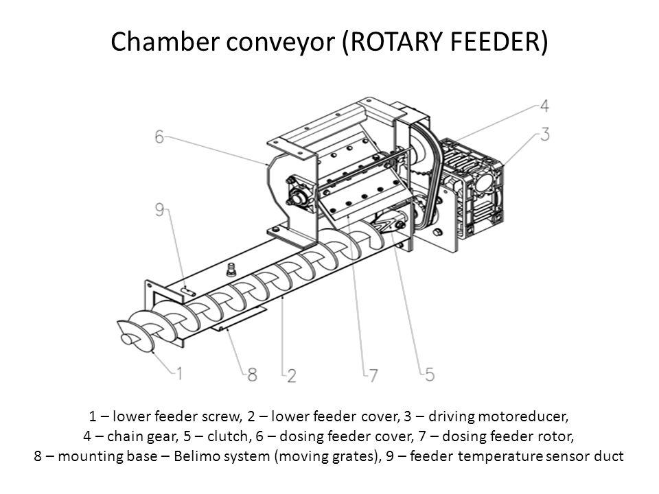 Chamber conveyor (ROTARY FEEDER) 1 – lower feeder screw, 2 – lower feeder cover, 3 – driving motoreducer, 4 – chain gear, 5 – clutch, 6 – dosing feede