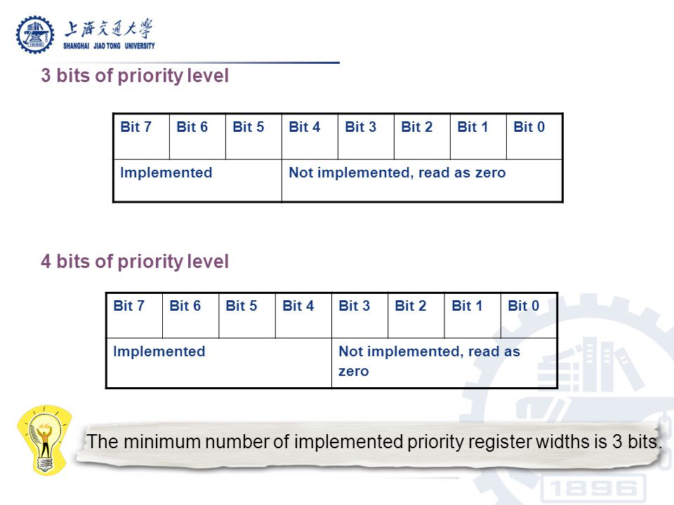 Available Priority Levels with 3-Bit or 4-Bit Priority Width