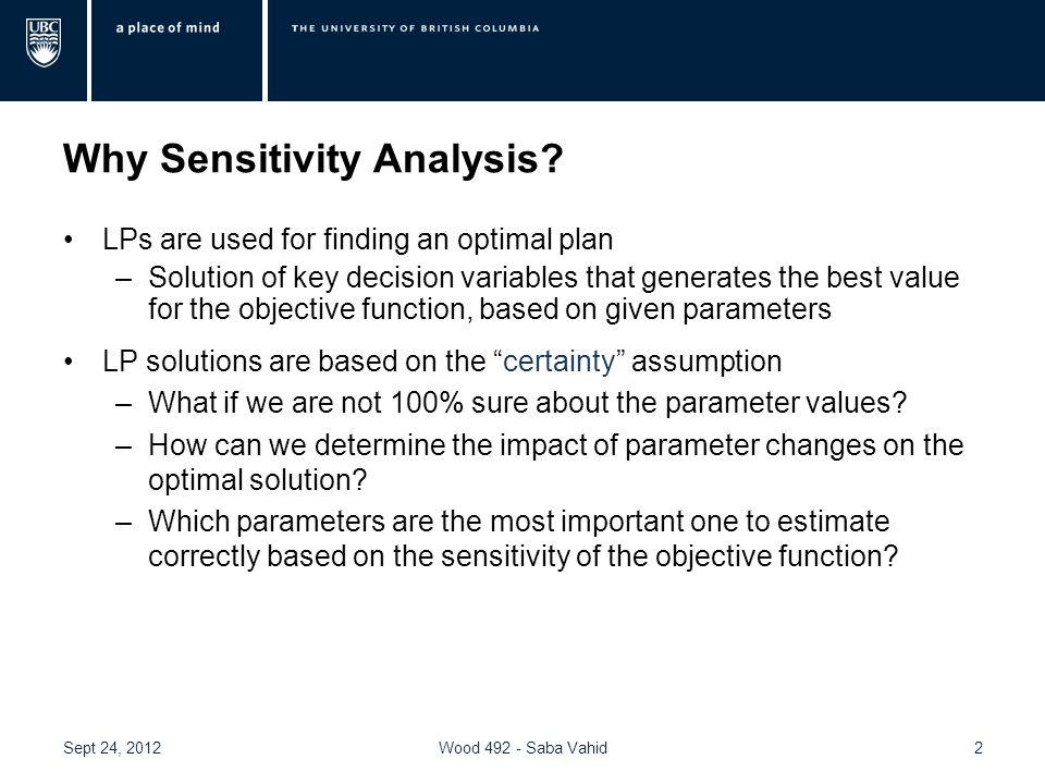 Why Sensitivity Analysis.