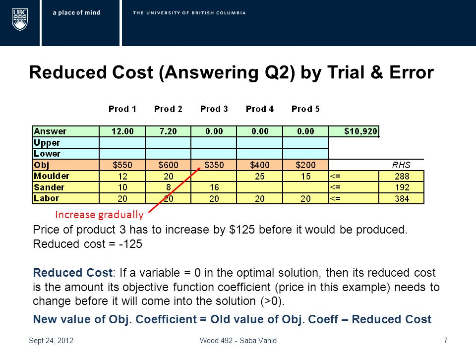 Reduced Cost (Answering Q2) by Trial & Error Sept 24, 2012Wood 492 - Saba Vahid7 Increase gradually Price of product 3 has to increase by $125 before it would be produced.