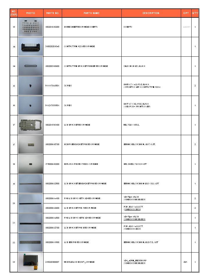 30 4-2 DISASSEMBLY OF SPEAKER ASS'Y - Disassembled speaker assy. - Fully disassembled M3 ORANGE+