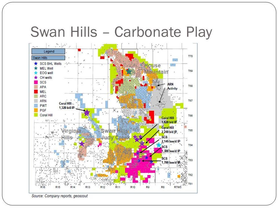 Swan Hills – Carbonate Play