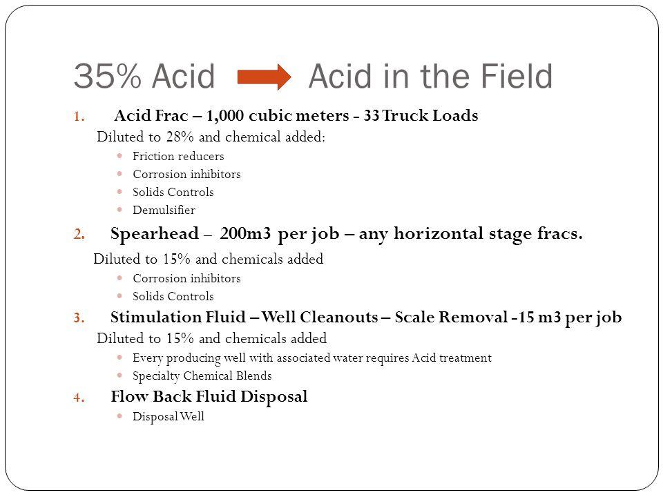 35% Acid Acid in the Field 1.