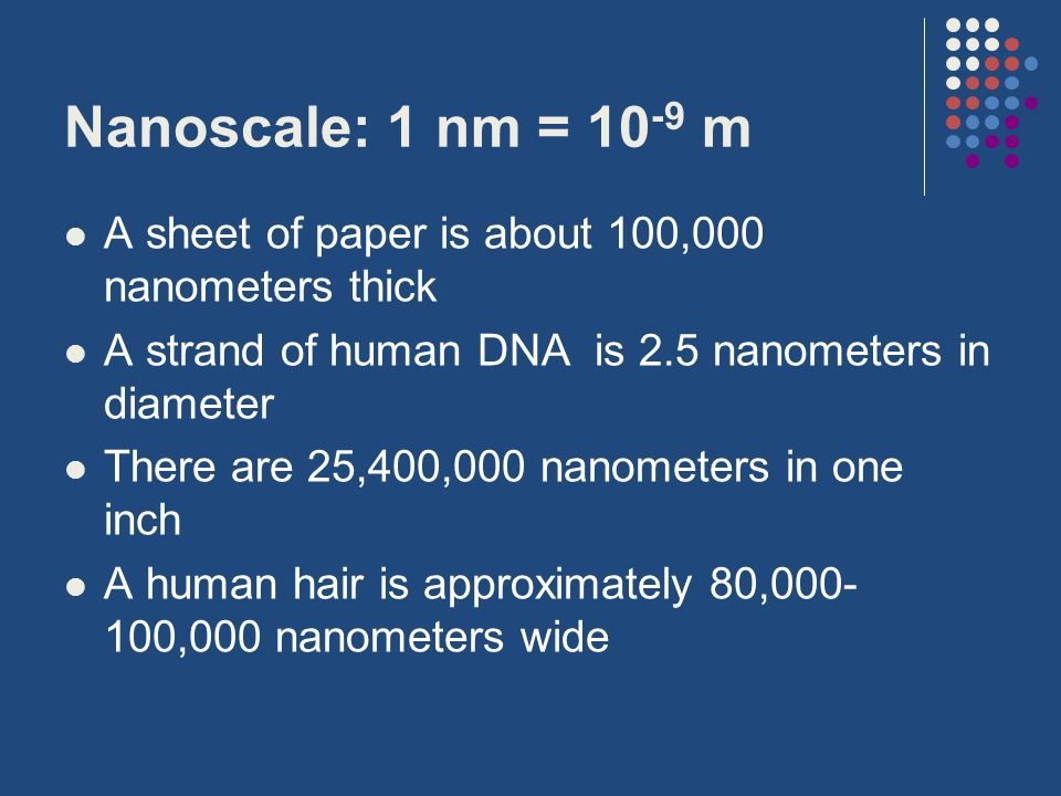 Nanoscale: 1 nm = 10 -9 m A sheet of paper is about 100,000 nanometers thick A strand of human DNA is 2.5 nanometers in diameter There are 25,400,000 nanometers in one inch A human hair is approximately 80,000- 100,000 nanometers wide