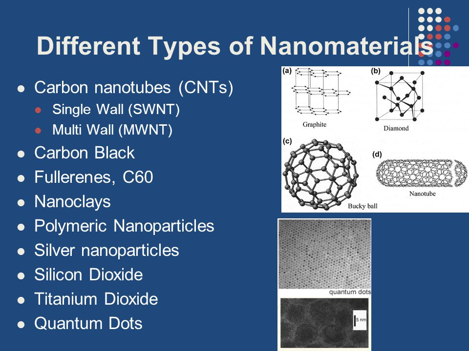 Different Types of Nanomaterials Carbon nanotubes (CNTs) Single Wall (SWNT) Multi Wall (MWNT) Carbon Black Fullerenes, C60 Nanoclays Polymeric Nanoparticles Silver nanoparticles Silicon Dioxide Titanium Dioxide Quantum Dots